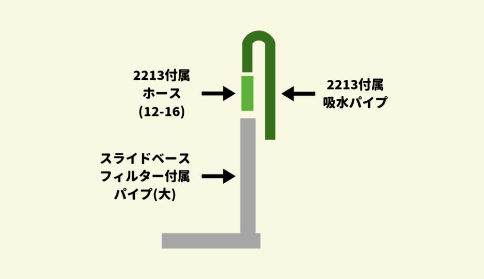 外部式フィルターの吸水パイプを底面式フィルターに接続する方法