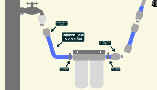 浄水器接続のコツ