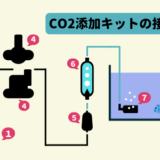 CO2セットの接続方法